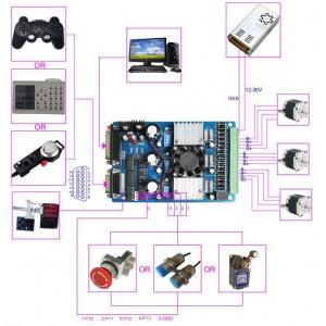 TB6560 3axis -35-3.0 Driver max 35V CNC Controller